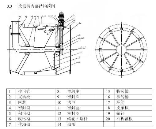 举例分析某集团循环水二次滤网系统图对比改造技术措施